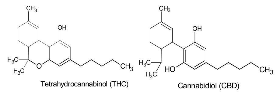 Image result for cbd structure
