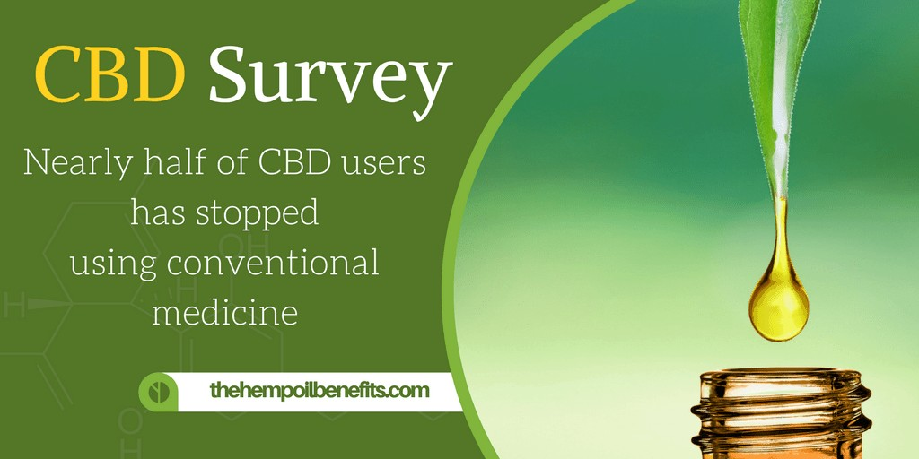 CBD Survey