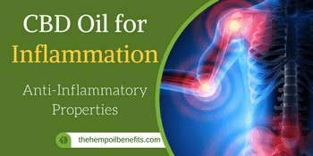 cbd pills for inflammation