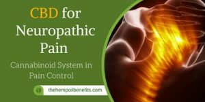 CBD for Neuropathic Pain FI