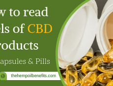 How to read Labels of CBD Products – CBD Capsules & Pills FI