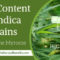 The CBD Content in Indica Strains & the terpene Myrcene