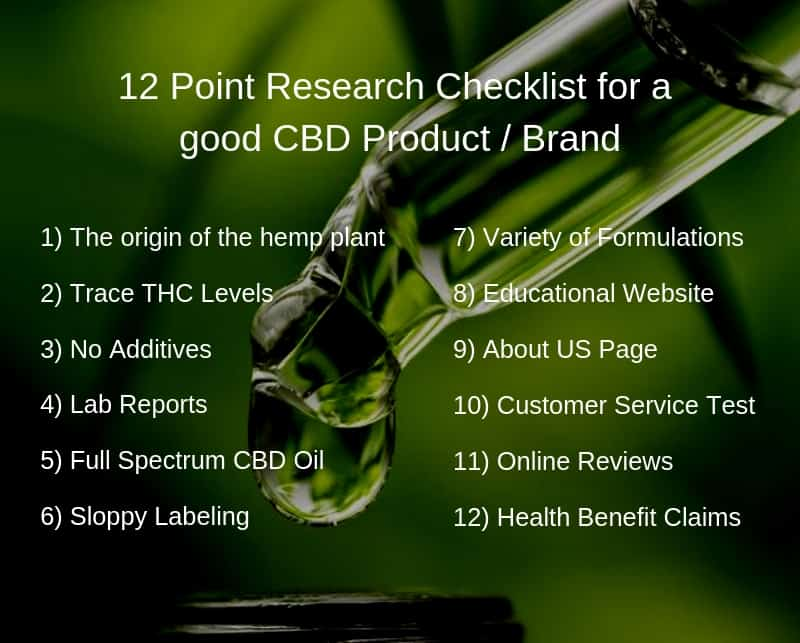 12 point research checklist for a good CBD product brand