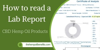 How to read the lab report of cbd oil products